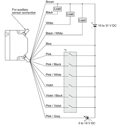 long range wide area photoelectric sensor px 2 i o circuit and px 24es px 23es wiring diagram