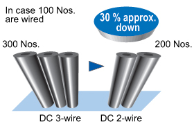 Energy-efficient and wire-saving [DC 2-wire type]