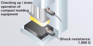 Kompakt kalıplama ekipmanının yukarı / aşağı çalışmasını kontrol etme