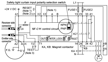 pnp wiring diagram light curtain wiring curtain blog wiring diagram of sf c11 and sf4b series or sf2b series