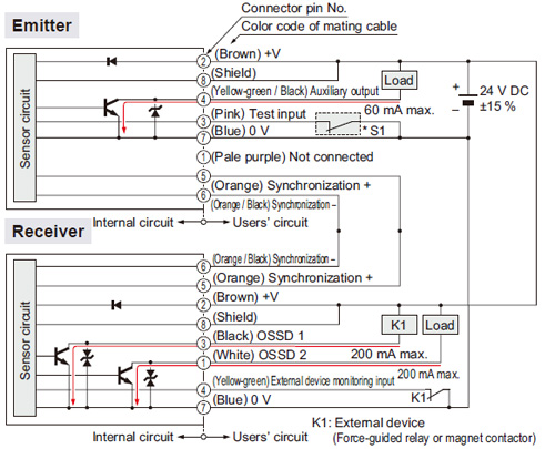light curtain wiring curtain blog npn output type i o circuit diagram in case of setting the external device monitoring