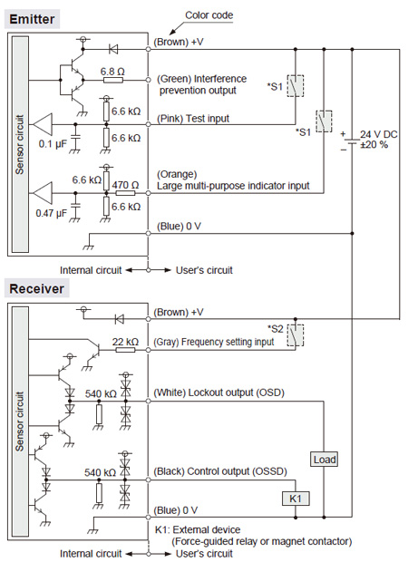 ultra slim light curtain type 2 plc sil1 sf2c i o circuit and wiring diagrams automation