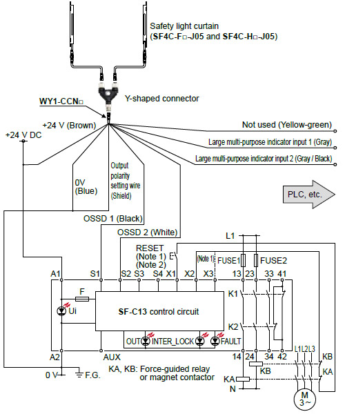 pic12 light curtain sf4c ge unik 5000 wiring diagram at gsmx.co
