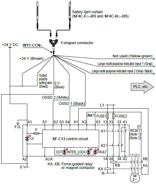 pic13 light curtain sf4c ge unik 5000 wiring diagram at aneh.co