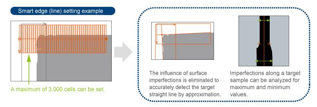 Smart edge (line) setting example