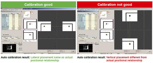 Calibration graphics