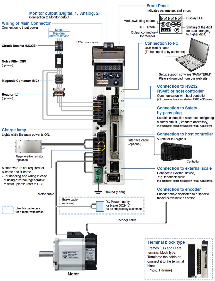 MINAS A5 Family System Configuration