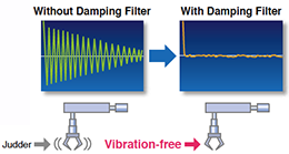 Manual/Auto Damping Filter