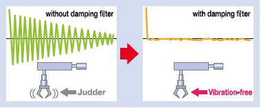 Damping Filter