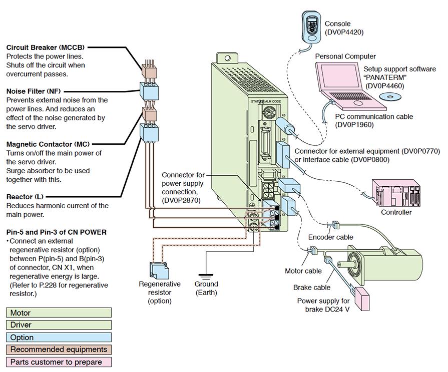 Ac Servo Motor Wiring Diagram - Free Download Wiring Diagram