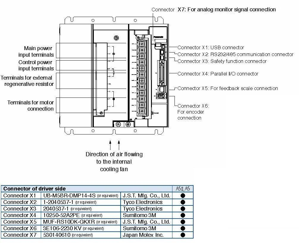 Usb Wire Diagram And Function Mgdhtc3b4 Minas A5 Family Servo Driver Automation Controls Connector Specification