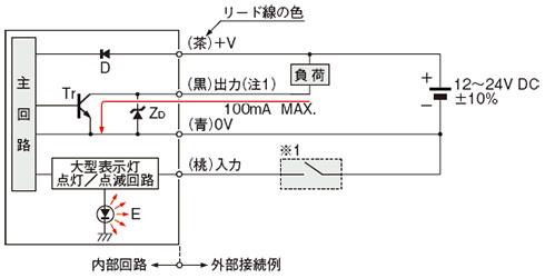 小物・薄物検出用エリアセンサ  NA1-11