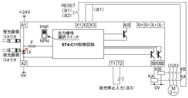 小型セーフティビームセンサ Type4 St4回路・接続 制御機器 電子デバイス・産業用機器