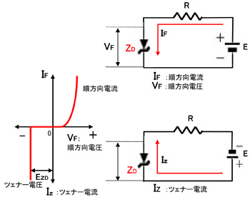 Index on circuit wiring diagram